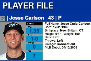 Jesse Carlson official picture and stats